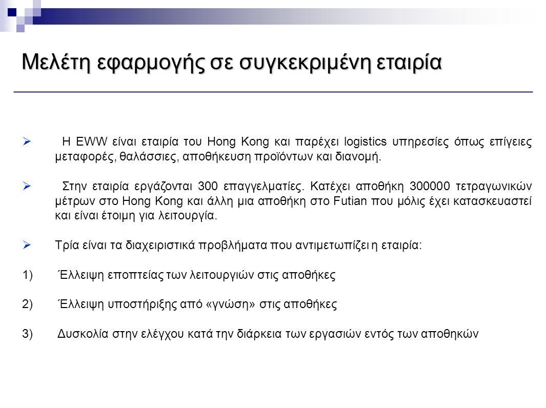  Η EWW είναι εταιρία του Hong Kong και παρέχει logistics υπηρεσίες όπως επίγειες μεταφορές, θαλάσσιες, αποθήκευση προϊόντων και διανομή.  Στην εταιρ