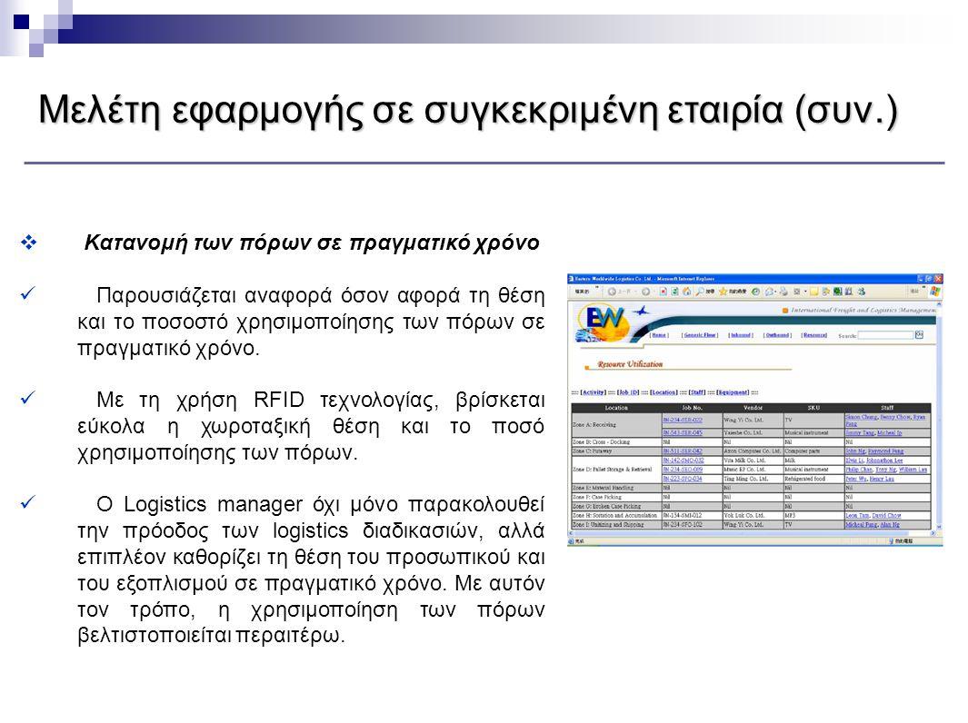 Κατανομή των πόρων σε πραγματικό χρόνο  Παρουσιάζεται αναφορά όσον αφορά τη θέση και το ποσοστό χρησιμοποίησης των πόρων σε πραγματικό χρόνο.  Με