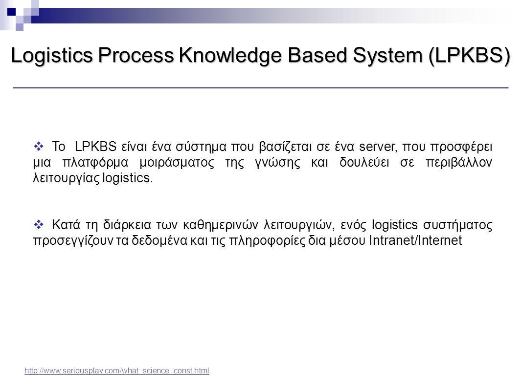  Το LPKBS είναι ένα σύστημα που βασίζεται σε ένα server, που προσφέρει μια πλατφόρμα μοιράσματος της γνώσης και δουλεύει σε περιβάλλον λειτουργίας lo