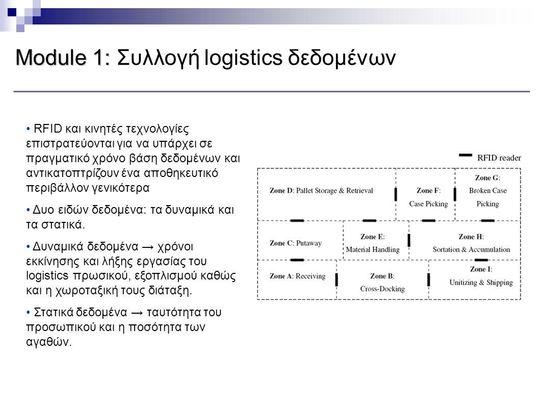 Module 1: Module 1: Συλλογή logistics δεδομένων • RFID και κινητές τεχνολογίες επιστρατεύονται για να υπάρχει σε πραγματικό χρόνο βάση δεδομένων και α