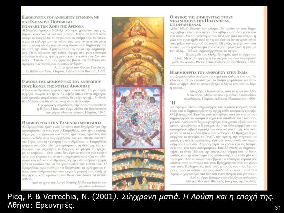 30 Πώς περιγράφουν τη δημιουργία του κόσμου οι μύθοι των διαφόρων πολιτισμών; Πώς περιγράφουν τη δημιουργία του κόσμου οι μύθοι των διαφόρων πολιτισμώ