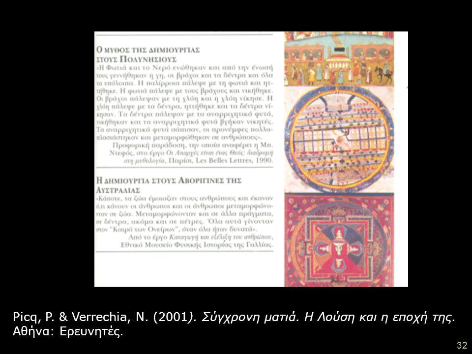 31 Picq, P. & Verrechia, N. (2001). Σύγχρονη ματιά. Η Λούση και η εποχή της. Αθήνα: Ερευνητές.