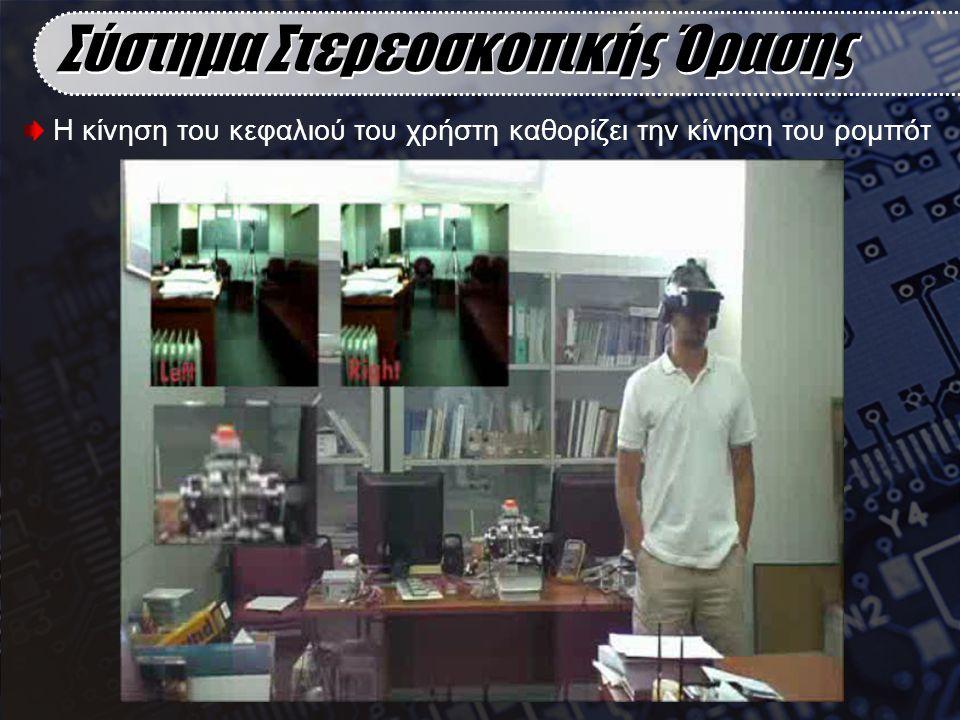 Σύστημα Στερεοσκοπικής Όρασης Η κίνηση του κεφαλιού του χρήστη καθορίζει την κίνηση του ρομπότ