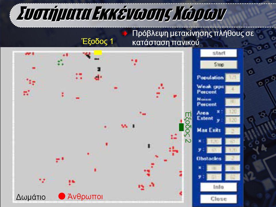 Έξοδος 1 Έξοδος 2 Δωμάτιο Άνθρωποι Πρόβλεψη μετακίνησης πλήθους σε κατάσταση πανικού