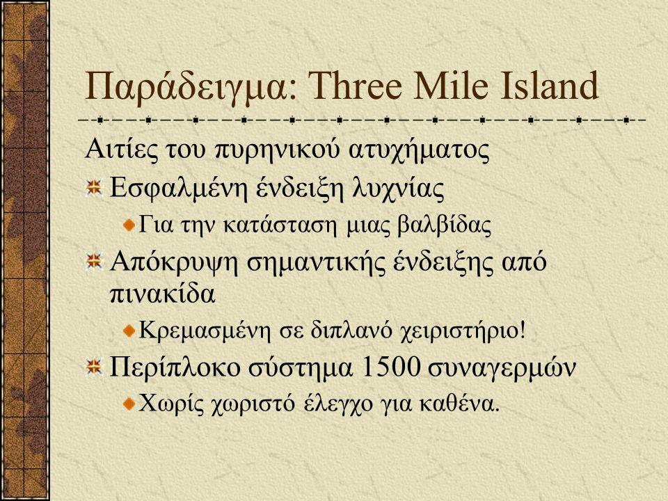 Παράδειγμα: Three Mile Island Αιτίες του πυρηνικού ατυχήματος Εσφαλμένη ένδειξη λυχνίας Για την κατάσταση μιας βαλβίδας Απόκρυψη σημαντικής ένδειξης α