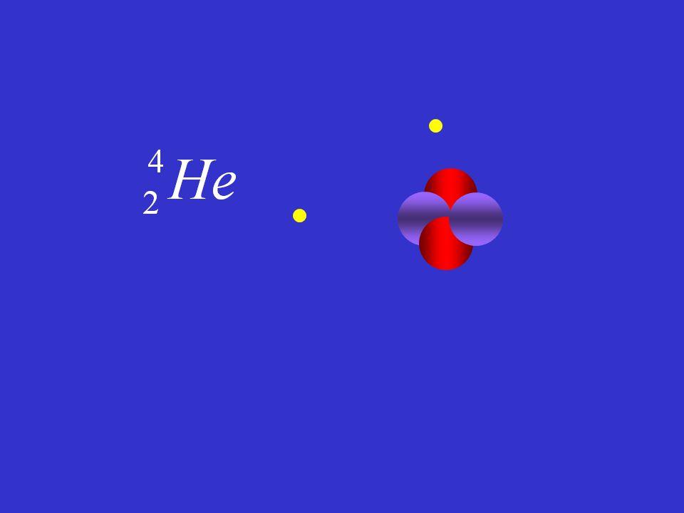Ονομάζουμε ατομικό αριθμό Ζ τον αριθμό των πρωτονίων του πυρήνα. Ονομάζουμε μαζικό αριθμό Α τον αριθμό των νουκλεονίων του πυρήνα. Αν συμβολίσουμε με