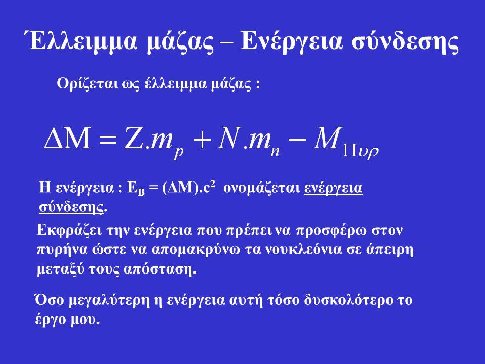 Έλλειμμα μάζας 2.m p + 2.m n –M He = 2.1,00727 u + 2.1,00867 u - 4,00150 u = =0,03038 u Η διαφορά αυτή είναι το έλλειμμα μάζας.