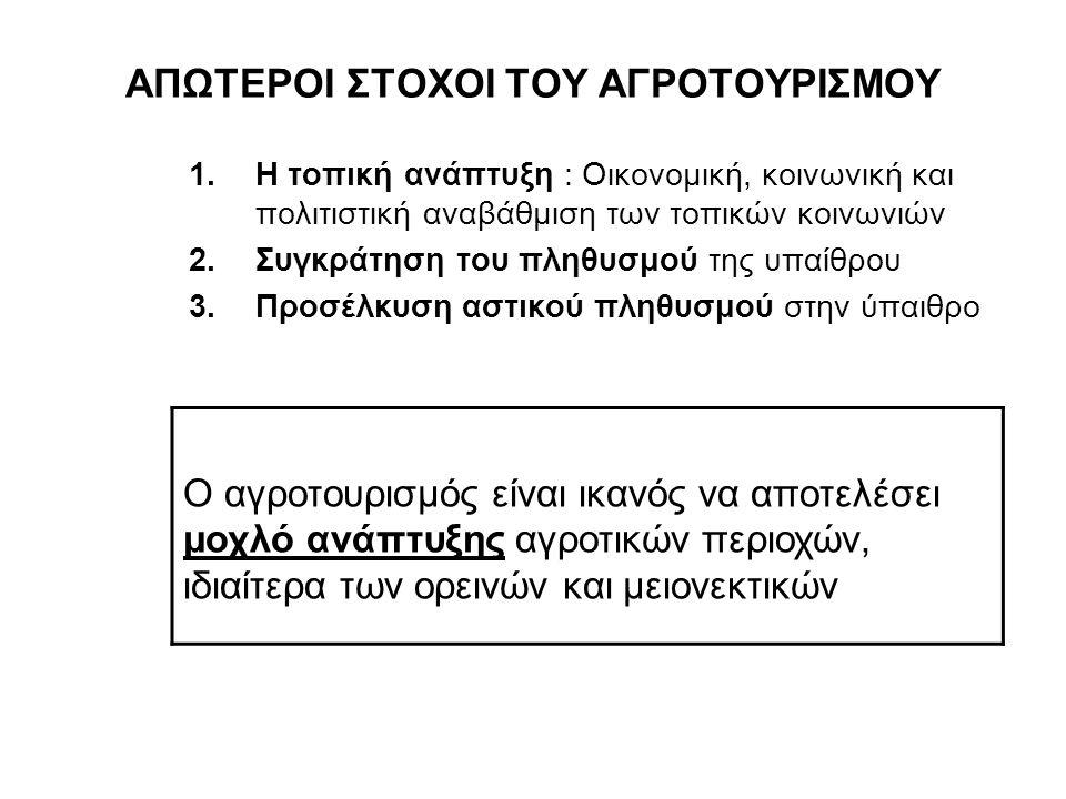 ΥΠΑΡΧΟΥΣΕΣ ΕΥΝΟΪΚΕΣ ΠΡΟΥΠΟΘΕΣΕΙΣ 1.