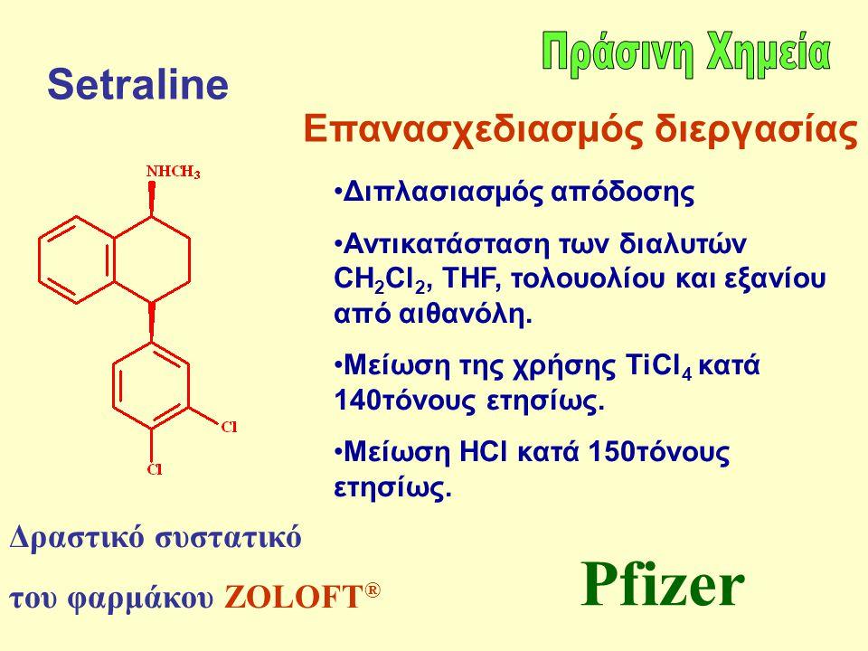 Setraline Δραστικό συστατικό του φαρμάκου ZOLOFT ® Pfizer •Διπλασιασμός απόδοσης •Αντικατάσταση των διαλυτών CH 2 Cl 2, THF, τολουολίου και εξανίου απ