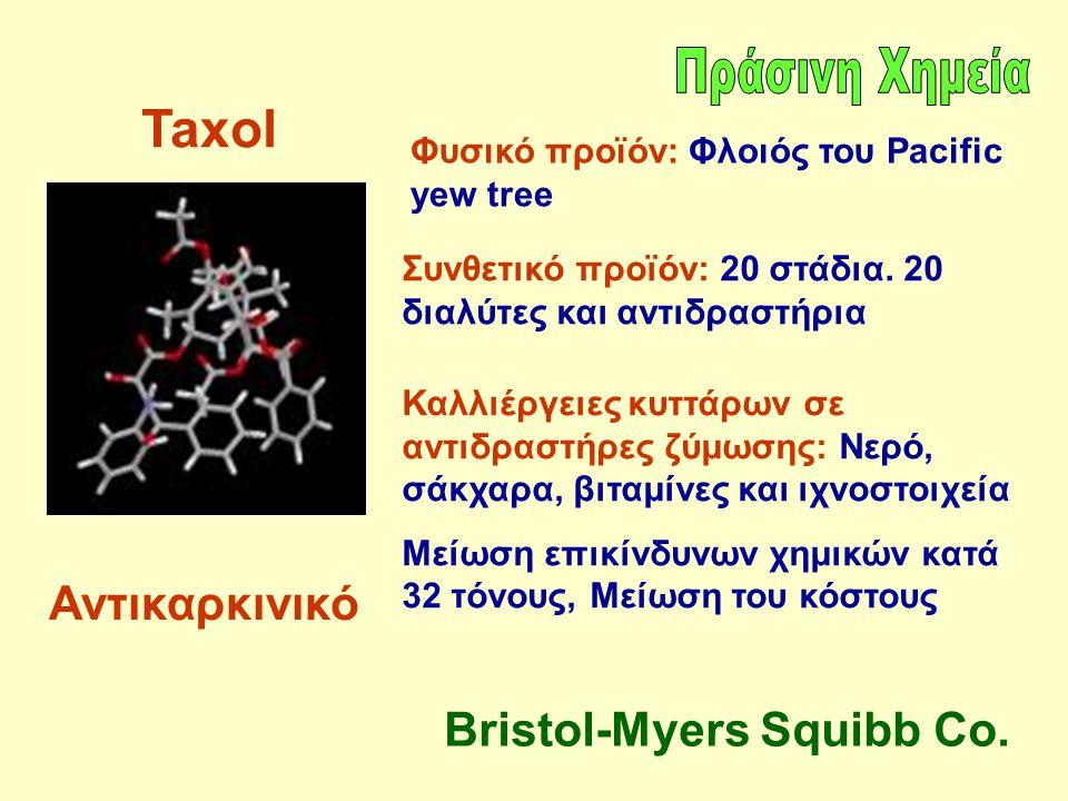 Taxol Αντικαρκινικό Φυσικό προϊόν: Φλοιός του Pacific yew tree Συνθετικό προϊόν: 20 στάδια. 20 διαλύτες και αντιδραστήρια Καλλιέργειες κυττάρων σε αντ