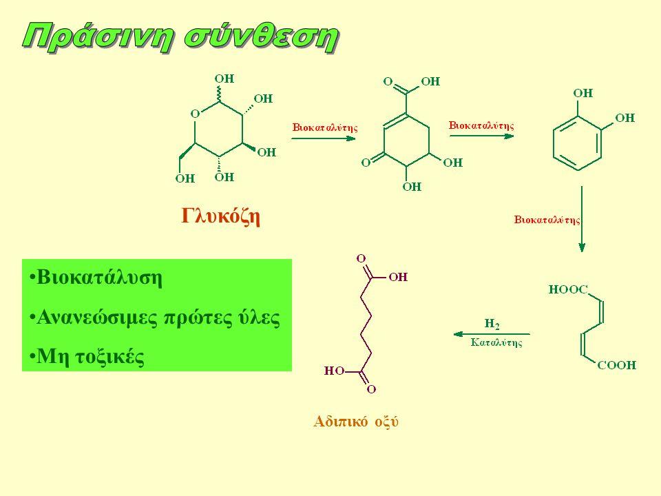 Αδιπικό οξύ Γλυκόζη •Βιοκατάλυση •Ανανεώσιμες πρώτες ύλες •Μη τοξικές