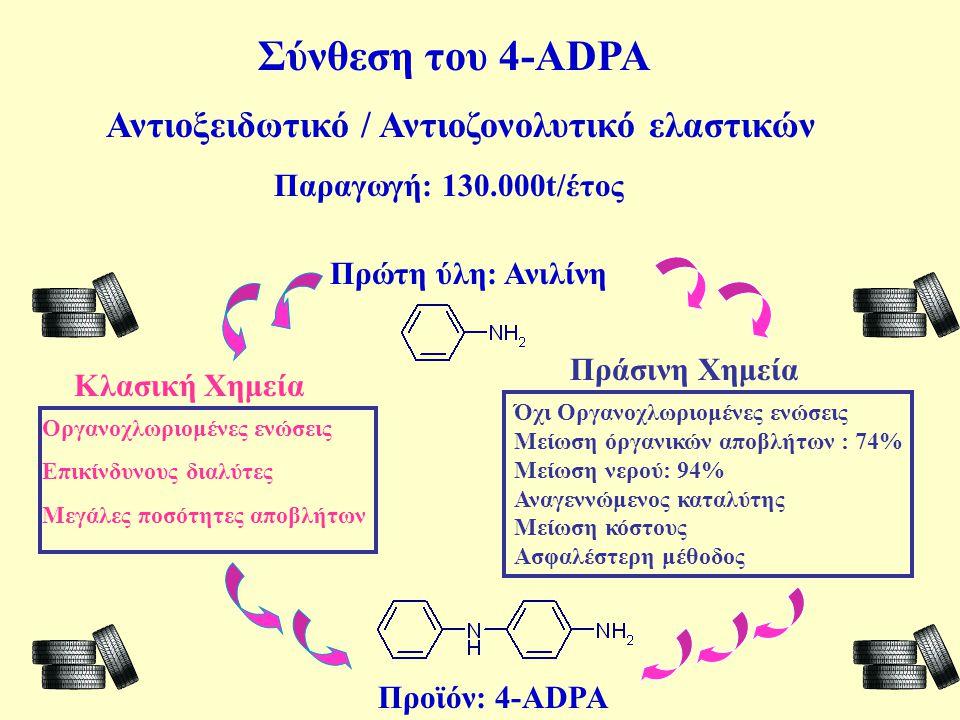 Σύνθεση του 4-ADPA Αντιοξειδωτικό / Αντιοζονολυτικό ελαστικών Παραγωγή: 130.000t/έτος Πρώτη ύλη: Ανιλίνη Προϊόν: 4-ADPA Κλασική Χημεία Οργανοχλωριομέν