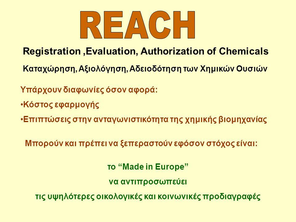 Registration,Evaluation, Authorization of Chemicals Καταχώρηση, Αξιολόγηση, Αδειοδότηση των Χημικών Ουσιών Υπάρχουν διαφωνίες όσον αφορά: •Κόστος εφαρ