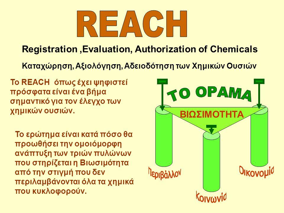 Registration,Evaluation, Authorization of Chemicals Καταχώρηση, Αξιολόγηση, Αδειοδότηση των Χημικών Ουσιών Το ερώτημα είναι κατά πόσο θα προωθήσει την