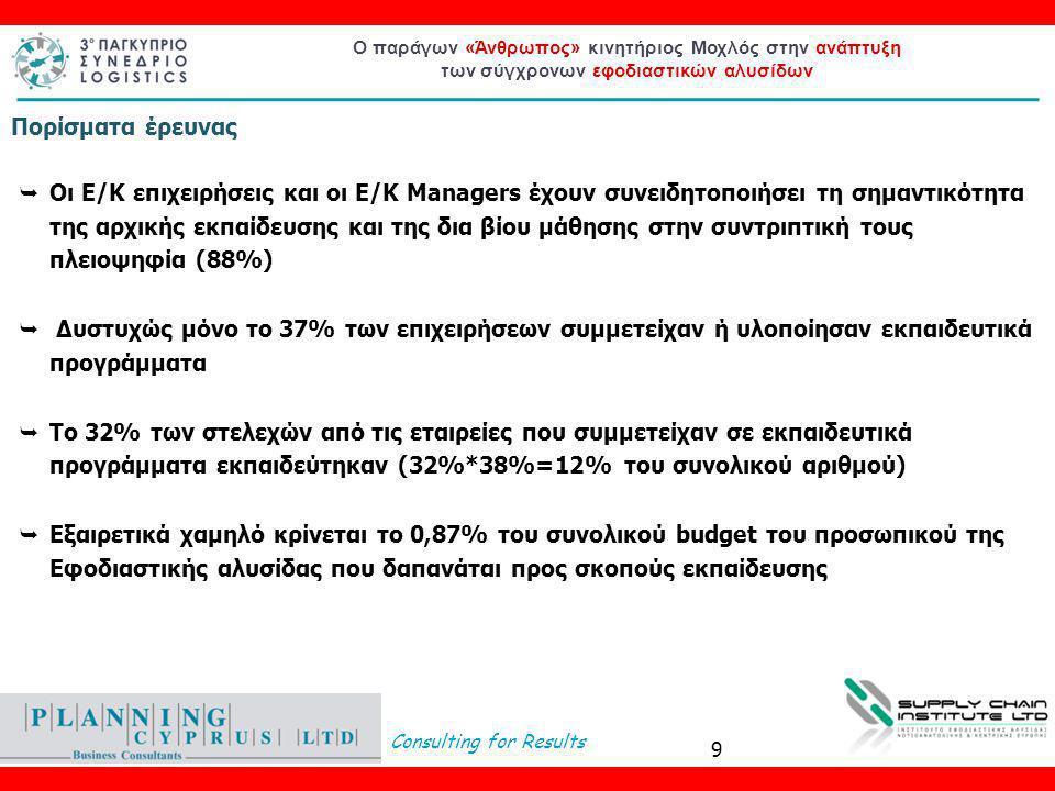 Consulting for Results Ο παράγων «Άνθρωπος» κινητήριος Μοχλός στην ανάπτυξη των σύγχρονων εφοδιαστικών αλυσίδων  Η εκπαίδευση αφορά λίγους εργαζόμενους και όχι το σύνολο των απασχολούμενων στον τομέα (ενώ το μέσο κόστος / άτομο είναι ~500€, το συνολικό ποσοστό δαπάνης αντιστοιχεί σε 0,87%)  5 ειδικότητες θεωρείται ότι έχουν ανάγκη για πιστοποιημένα προγράμματα (Logistics / Supply Chain Manager, Υπεύθυνος Αποθηκών, Λειτουργός Προμηθειών, Χειριστής περονοφόρων, Οδηγός φορτηγών - οχημάτων) Πορίσματα έρευνας 10