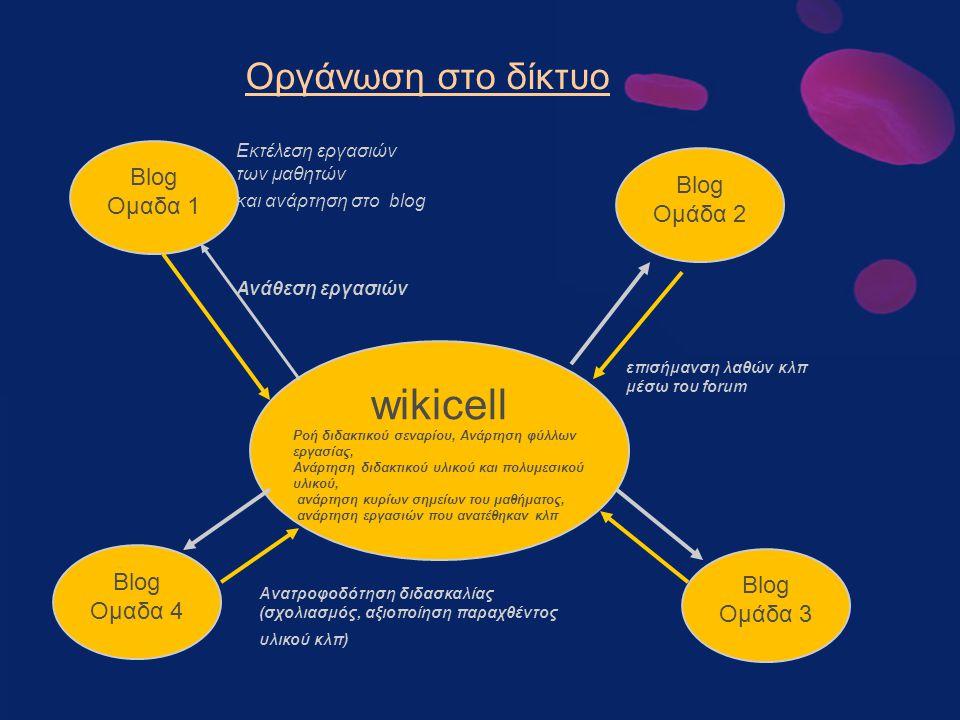 Οργάνωση στο δίκτυο wikicell Blog Ομαδα 1 Blog Ομαδα 4 Blog Ομάδα 3 Blog Ομάδα 2 Ανάθεση εργασιών Εκτέλεση εργασιών των μαθητών και ανάρτηση στο blog
