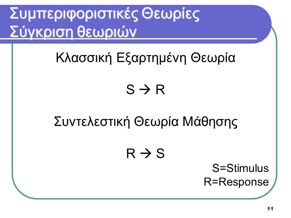 11 Συμπεριφοριστικές Θεωρίες Σύγκριση θεωριών Κλασσική Εξαρτημένη Θεωρία S  R Συντελεστική Θεωρία Μάθησης R  S S=Stimulus R=Response