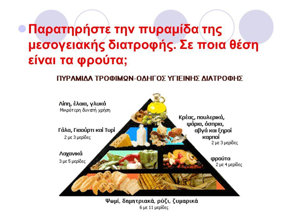 Παρατηρήστε την πυραμίδα της μεσογειακής διατροφής. Σε ποια θέση είναι τα φρούτα;