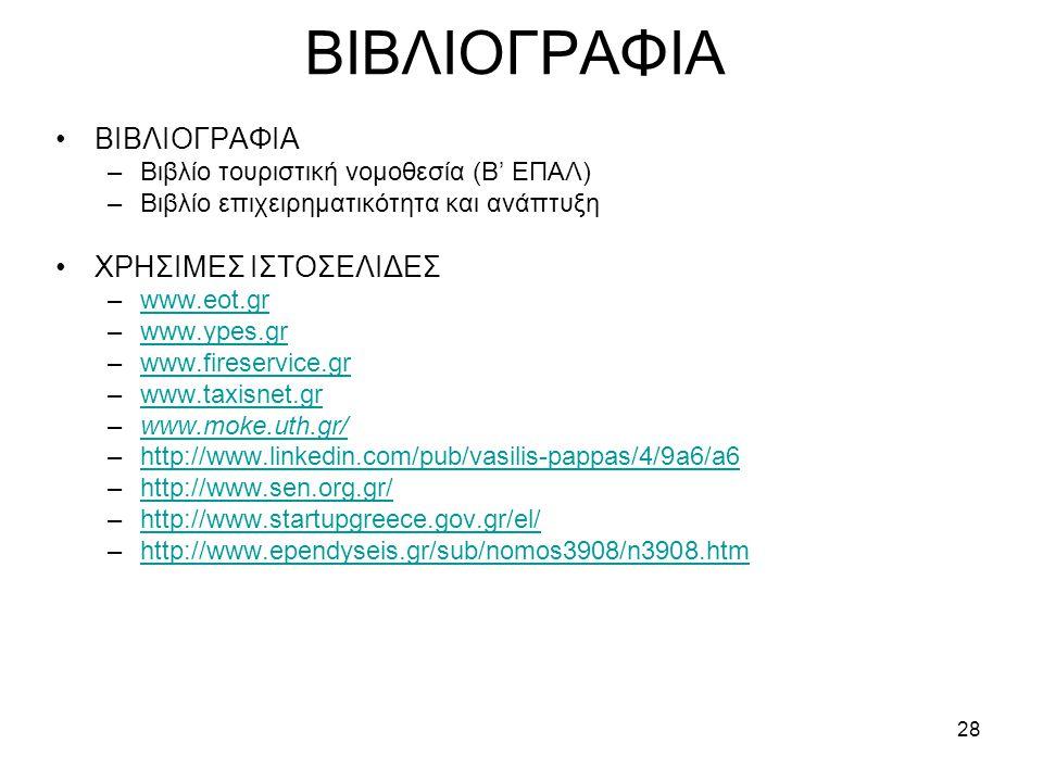 28 ΒΙΒΛΙΟΓΡΑΦΙΑ •ΒΙΒΛΙΟΓΡΑΦΙΑ –Βιβλίο τουριστική νομοθεσία (Β' ΕΠΑΛ) –Βιβλίο επιχειρηματικότητα και ανάπτυξη •ΧΡΗΣΙΜΕΣ ΙΣΤΟΣΕΛΙΔΕΣ –www.eot.grwww.eot.