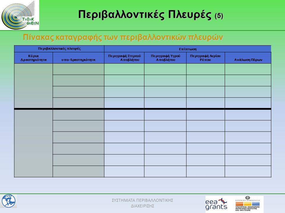 ΣΥΣΤΗΜΑΤΑ ΠΕΡΙΒΑΛΛΟΝΤΙΚΗΣ ΔΙΑΧΕΙΡΙΣΗΣ Περιβαλλοντικές Πλευρές (5) Πίνακας καταγραφής των περιβαλλοντικών πλευρών Περιβαλλοντικές πλευρές Επίπτωση Κύρια Δραστηριότηταυπο-δραστηριότητα Περιγραφή Στερεού Αποβλήτου Περιγραφή Υγρού Αποβλήτου Περιγραφή Αερίου Ρύπου Ανάλωση Πόρων