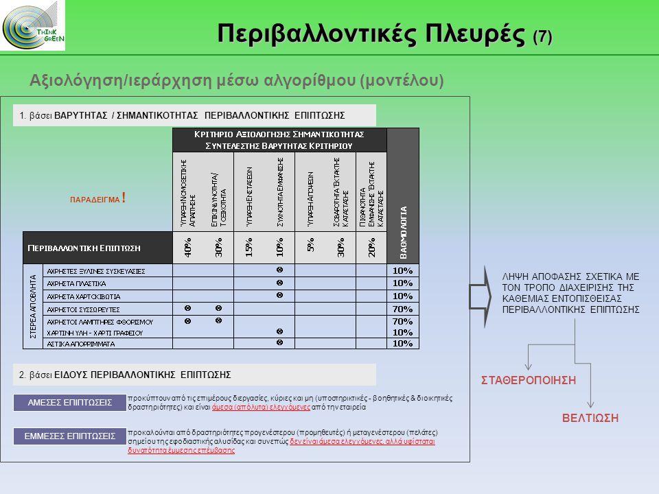 ΠΑΡΑΔΕΙΓΜΑ .Αξιολόγηση/ιεράρχηση μέσω αλγορίθμου (μοντέλου) 1.