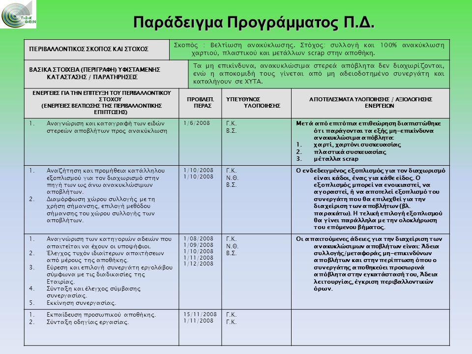 Παράδειγμα Προγράμματος Π.Δ.ΠΕΡΙΒΑΛΛΟΝΤΙΚΟΣ ΣΚΟΠΟΣ ΚΑΙ ΣΤΟΧΟΣ Σκοπός : Βελτίωση ανακύκλωσης.