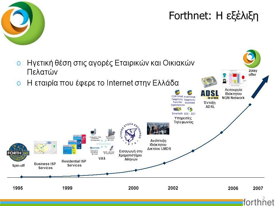 Forthnet: Η εξέλιξη oΗγετική θέση στις αγορές Εταιρικών και Οικιακών Πελατών oΗ εταιρία που έφερε το Internet στην Ελλάδα 2 1995 Spin-off Εισαγωγή στο