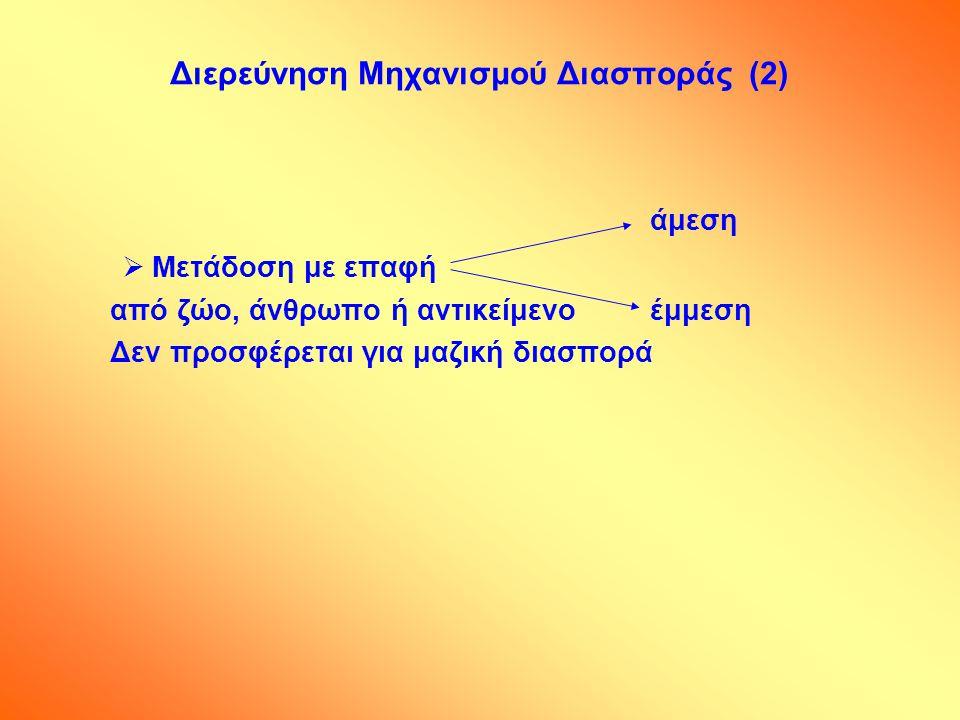Διερεύνηση Μηχανισμού Διασποράς (2) άμεση  Μετάδοση με επαφή από ζώο, άνθρωπο ή αντικείμενο έμμεση Δεν προσφέρεται για μαζική διασπορά