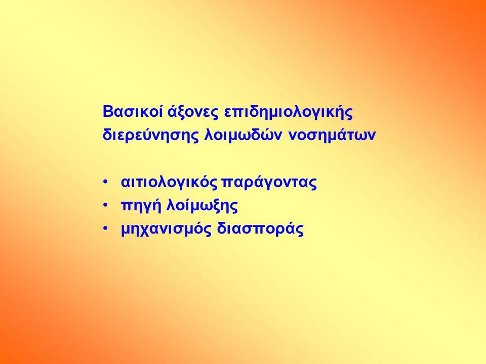 Βασικοί άξονες επιδημιολογικής διερεύνησης λοιμωδών νοσημάτων •αιτιολογικός παράγοντας •πηγή λοίμωξης •μηχανισμός διασποράς