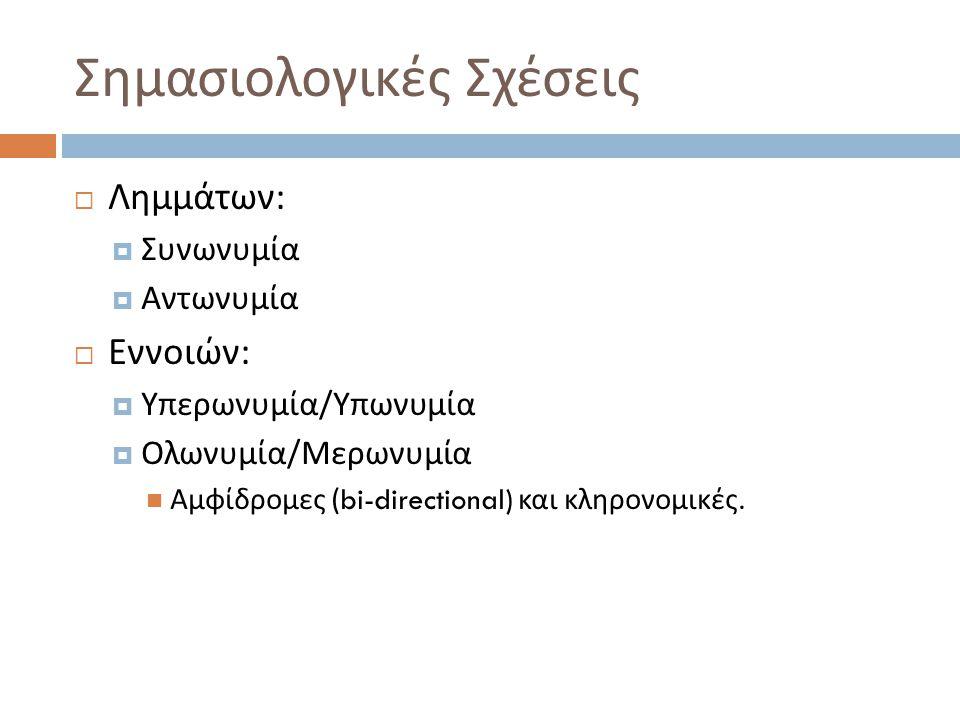 Σημασιολογικές Σχέσεις  Λημμάτων :  Συνωνυμία  Αντωνυμία  Εννοιών :  Υπερωνυμία / Υπωνυμία  Ολωνυμία / Μερωνυμία  Αμφίδρομες (bi-directional) και κληρονομικές.