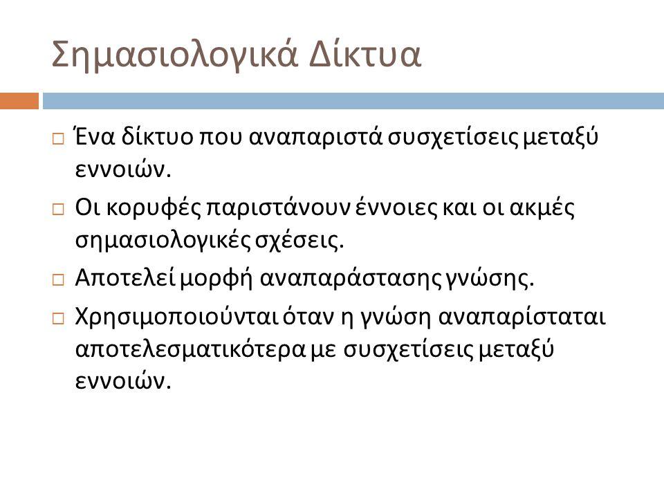 WordNet στο NLTK