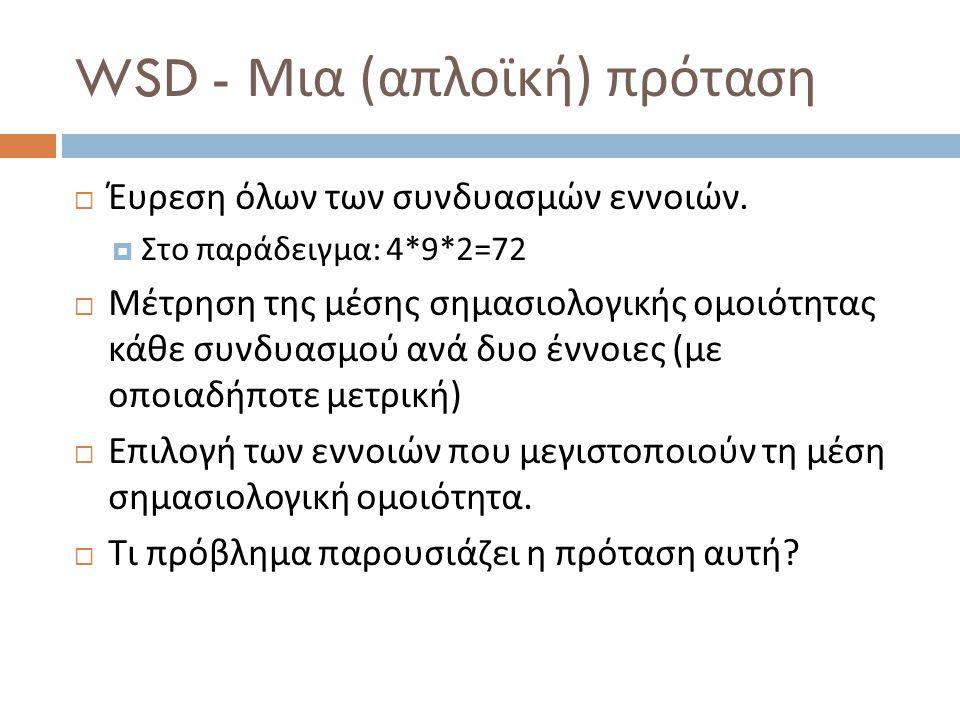 WSD - Μια ( απλοϊκή ) πρόταση  Έυρεση όλων των συνδυασμών εννοιών.  Στο παράδειγμα : 4*9*2=72  Μέτρηση της μέσης σημασιολογικής ομοιότητας κάθε συν