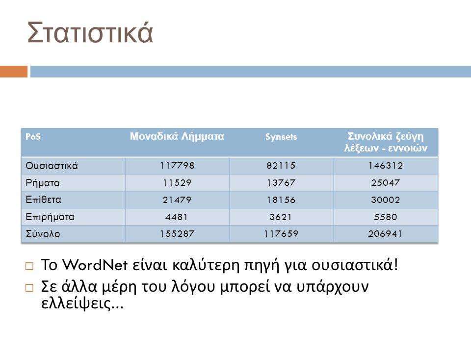 Στατιστικά  Το WordNet είναι καλύτερη πηγή για ουσιαστικά !  Σε άλλα μέρη του λόγου μπορεί να υπάρχουν ελλείψεις...