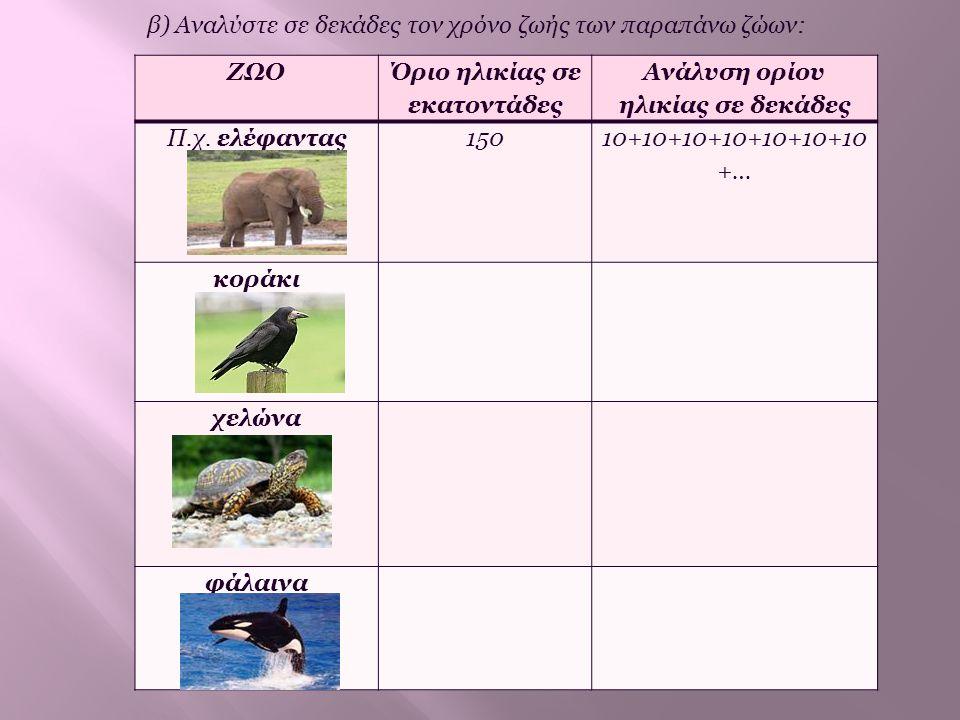 β) Αναλύστε σε δεκάδες τον χρόνο ζωής των παραπάνω ζώων: ΖΩΟ Όριο ηλικίας σε εκατοντάδες Ανάλυση ορίου ηλικίας σε δεκάδες Π.χ. ελέφαντας150 10+10+10+1