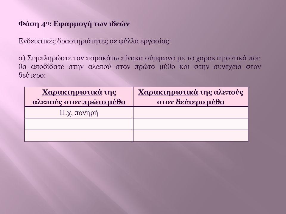 Φάση 4 η : Εφαρμογή των ιδεών Ενδεικτικές δραστηριότητες σε φύλλα εργασίας: α) Συμπληρώστε τον παρακάτω πίνακα σύμφωνα με τα χαρακτηριστικά που θα απο