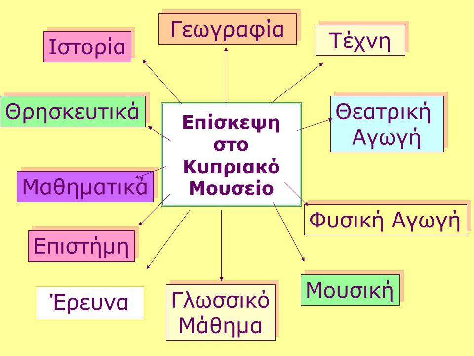 Επίσκεψη στο Κυπριακό Μουσείο Γλωσσικό Μάθημα Γλωσσικό Μάθημα Ιστορία Γεωγραφία Μουσική Θεατρική Αγωγή Θεατρική Αγωγή Φυσική Αγωγή Θρησκευτικά Μαθηματ