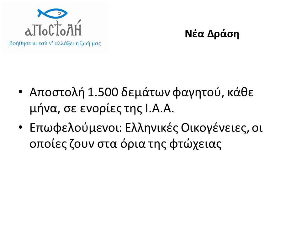 Γεωγραφική Ανάλυση ανά Δήμο αποστολής πακέτων • Αθήνα: 65,8 % • Χαλάνδρι: 4,6 % • Αγ.