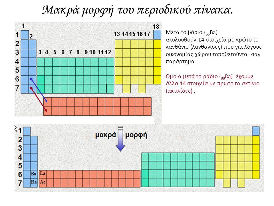 Μακρά μορφή του περιοδικού πίνακα. Μετά το βάριο ( 56 Ba) ακολουθούν 14 στοιχεία με πρώτο το λανθάνιο (λανθανίδες) που για λόγους οικονομίας χώρου τοπ