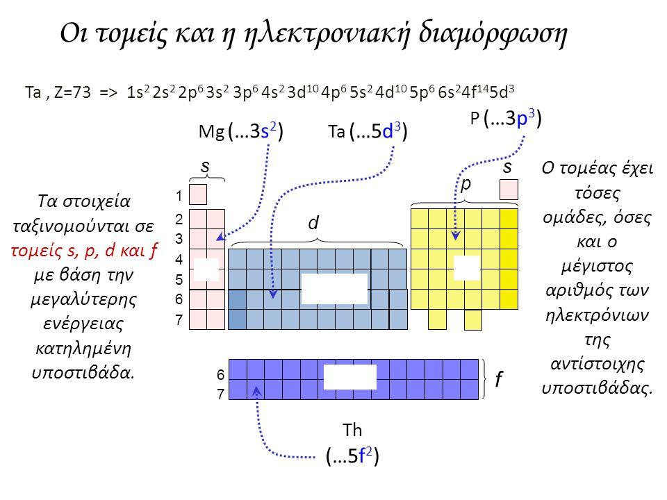 Oι τομείς και η ηλεκτρονιaκή διαμόρφωση Τα στοιχεία ταξινομούνται σε τομείς s, p, d και f με βάση την μεγαλύτερης ενέργειας κατηλημένη υποστιβάδα. Ο τ