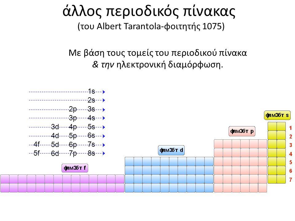 άλλος περιοδικός πίνακας (του Albert Tarantola-φοιτητής 1075) Με βάση τους τομείς του περιοδικού πίνακα & την ηλεκτρονική διαμόρφωση. 4f 5f 3d 4d 5d 6