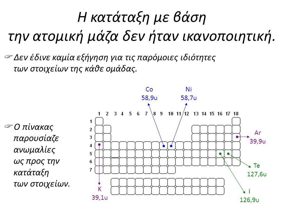 άλλος περιοδικός πίνακας Τριγωνική μακρά μορφή (του Emil Zmaczynski)
