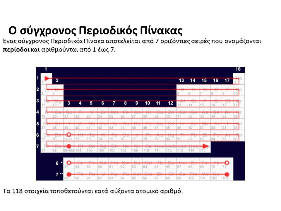 Ο σύγχρονος Περιοδικός Πίνακας Ένας σύγχρονος Περιοδικόs Πίνακα αποτελείται από 7 οριζόντιες σειρές που ονομάζονται περίοδοι και αριθμούνται από 1 έως