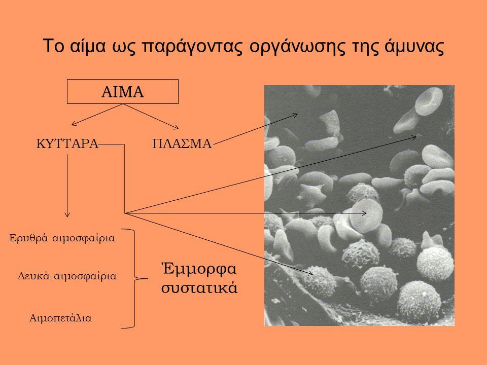 Το αίμα ως παράγοντας οργάνωσης της άμυνας ΑΙΜΑ ΚΥΤΤΑΡΑΠΛΑΣΜΑ Ερυθρά αιμοσφαίρια Λευκά αιμοσφαίρια Αιμοπετάλια Έμμορφα συστατικά