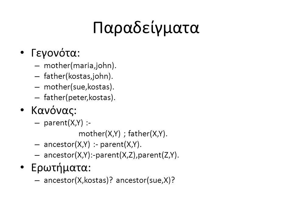 Παραδείγματα • Γεγονότα: – mother(maria,john). – father(kostas,john).