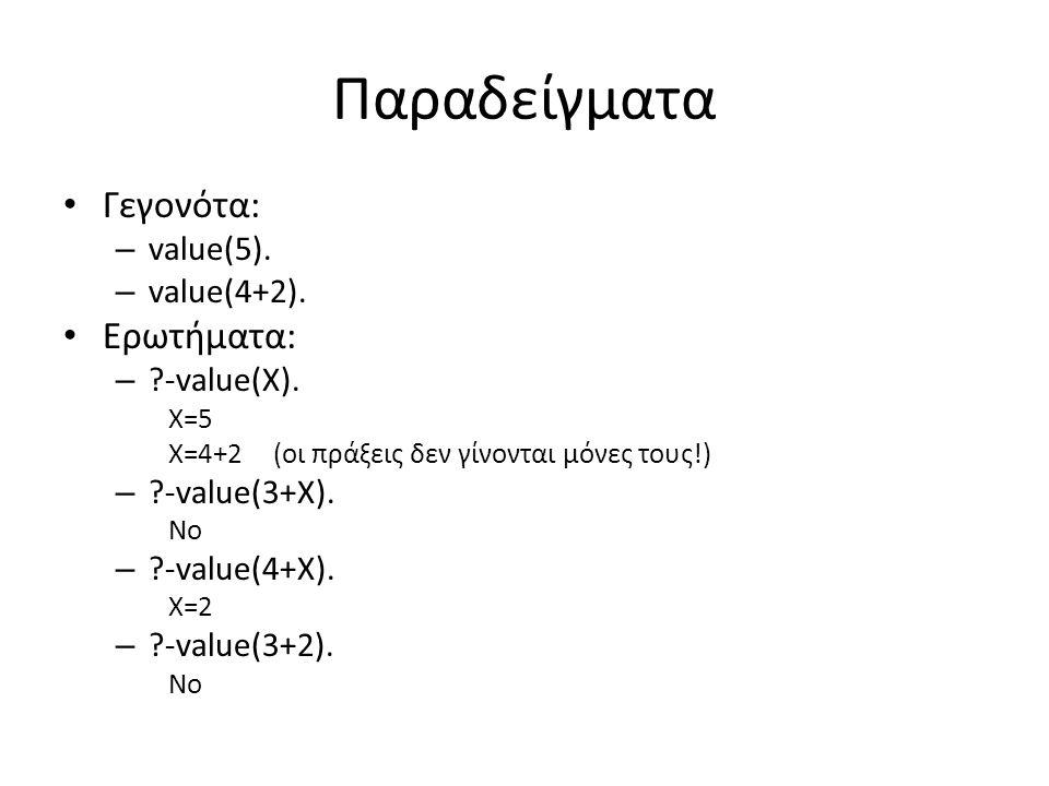 Παραδείγματα • Γεγονότα: – value(5). – value(4+2).