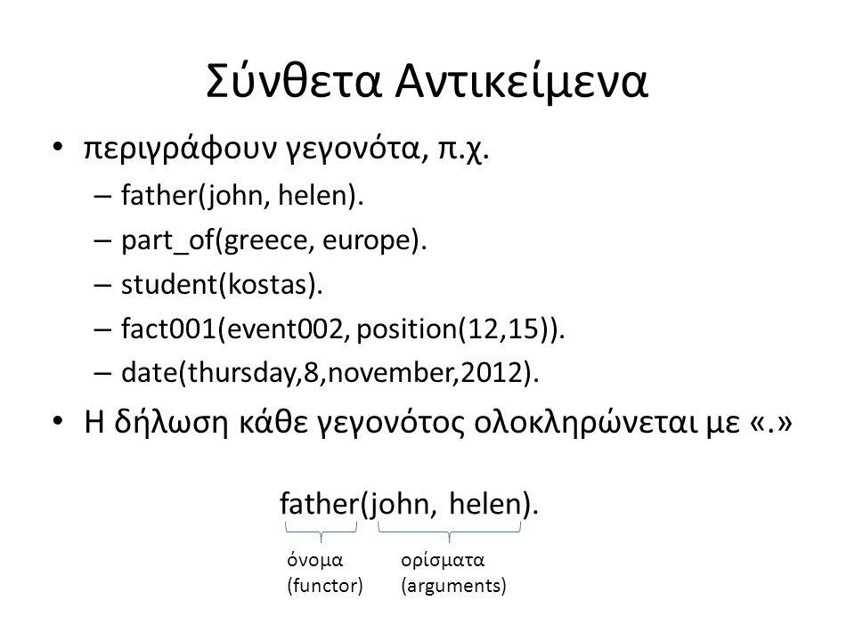 Σύνθετα Αντικείμενα • περιγράφουν γεγονότα, π.χ. – father(john, helen).
