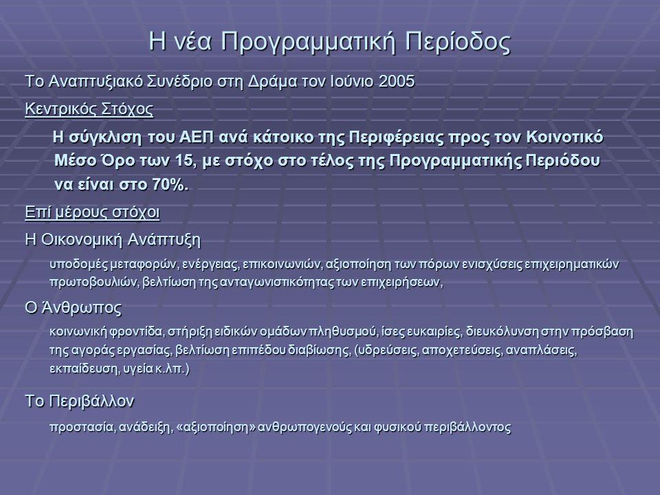 Η νέα Προγραμματική Περίοδος Το Αναπτυξιακό Συνέδριο στη Δράμα τον Ιούνιο 2005 Κεντρικός Στόχος Η σύγκλιση του ΑΕΠ ανά κάτοικο της Περιφέρειας προς το