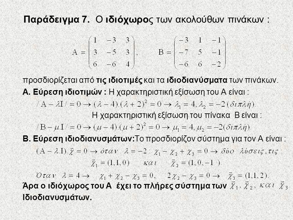 Παράδειγμα 7. Ο ιδιόχωρος των ακολούθων πινάκων : προσδιορίζεται από τις ιδιοτιμές και τα ιδιοδιανύσματα των πινάκων. Α. Εύρεση ιδιοτιμών : Η χαρακτηρ