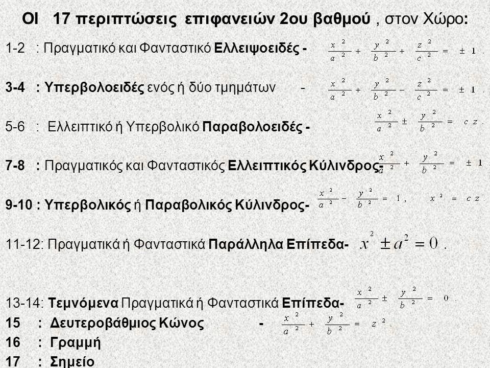 OI 17 περιπτώσεις επιφανειών 2ου βαθμού, στον Χώρο: 1-2 : Πραγματικό και Φανταστικό Ελλειψοειδές - 3-4 : Υπερβολοειδές ενός ή δύο τμημάτων - 5-6 : Ελλ