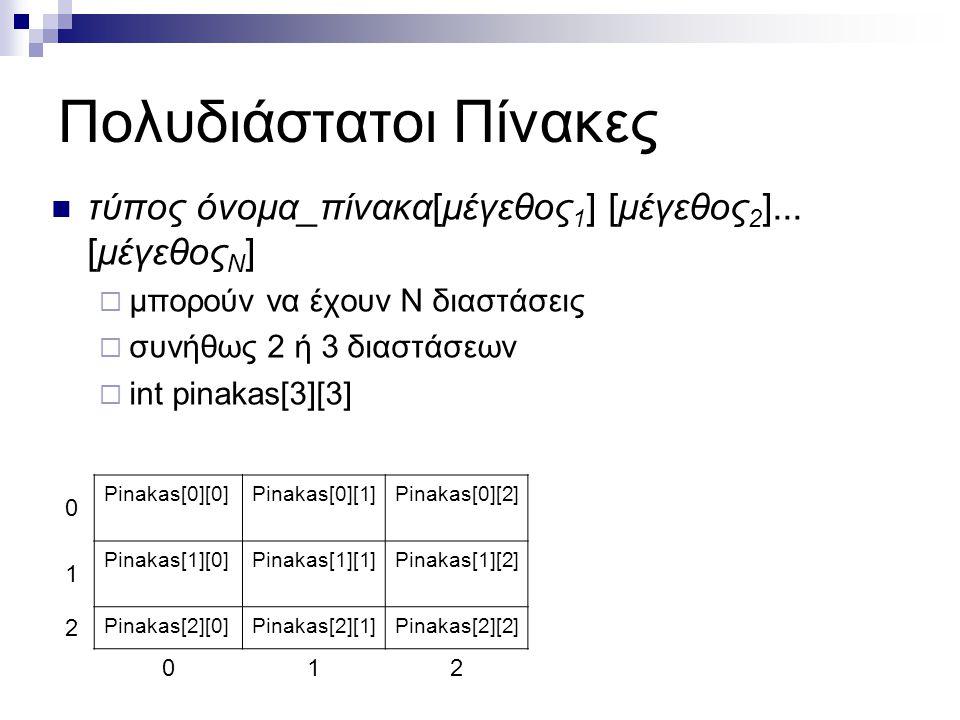 Πολυδιάστατοι Πίνακες  τύπος όνομα_πίνακα[μέγεθος 1 ] [μέγεθος 2 ]... [μέγεθος Ν ]  μπορούν να έχουν Ν διαστάσεις  συνήθως 2 ή 3 διαστάσεων  int p
